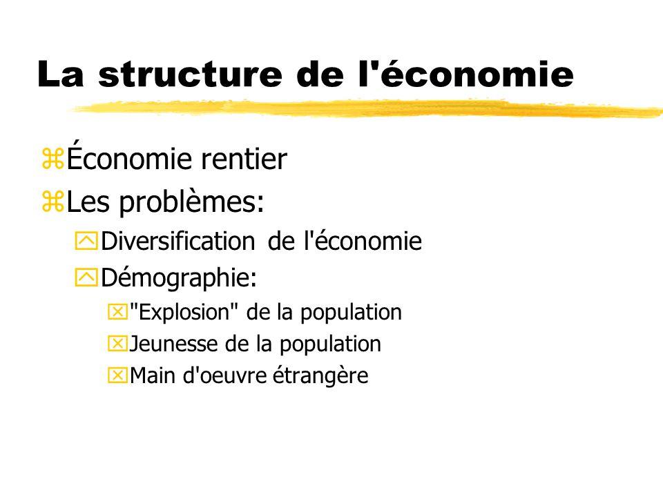 La structure de l économie zÉconomie rentier zLes problèmes: yDiversification de l économie yDémographie: x Explosion de la population xJeunesse de la population xMain d oeuvre étrangère