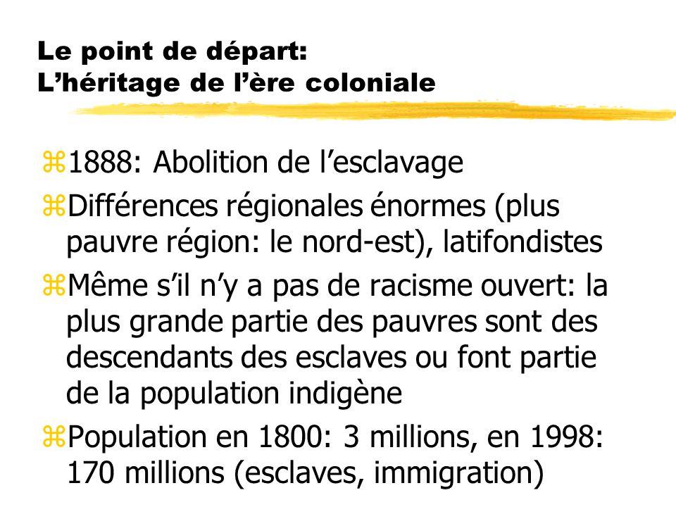 Le point de départ: Lhéritage de lère coloniale z1888: Abolition de lesclavage zDifférences régionales énormes (plus pauvre région: le nord-est), latifondistes zMême sil ny a pas de racisme ouvert: la plus grande partie des pauvres sont des descendants des esclaves ou font partie de la population indigène zPopulation en 1800: 3 millions, en 1998: 170 millions (esclaves, immigration)