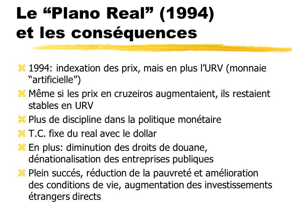 Le Plano Real (1994) et les conséquences z1994: indexation des prix, mais en plus lURV (monnaie artificielle) zMême si les prix en cruzeiros augmentaient, ils restaient stables en URV zPlus de discipline dans la politique monétaire zT.C.