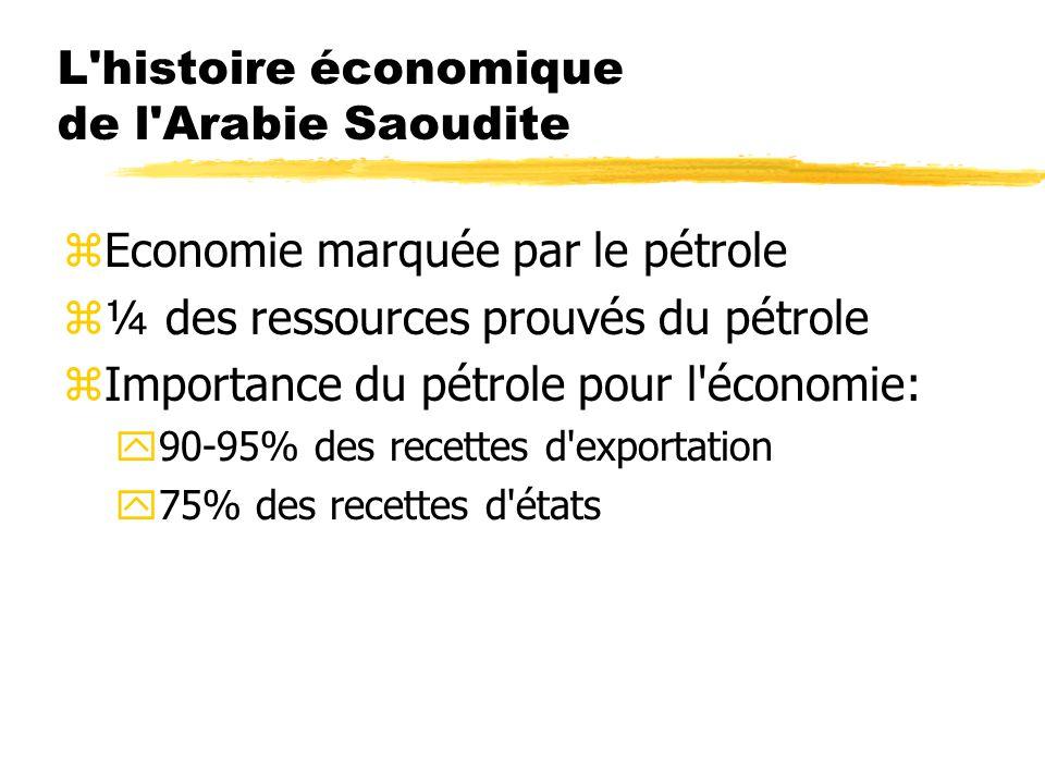 L histoire économique de l Arabie Saoudite zEconomie marquée par le pétrole z¼ des ressources prouvés du pétrole zImportance du pétrole pour l économie: y90-95% des recettes d exportation y75% des recettes d états