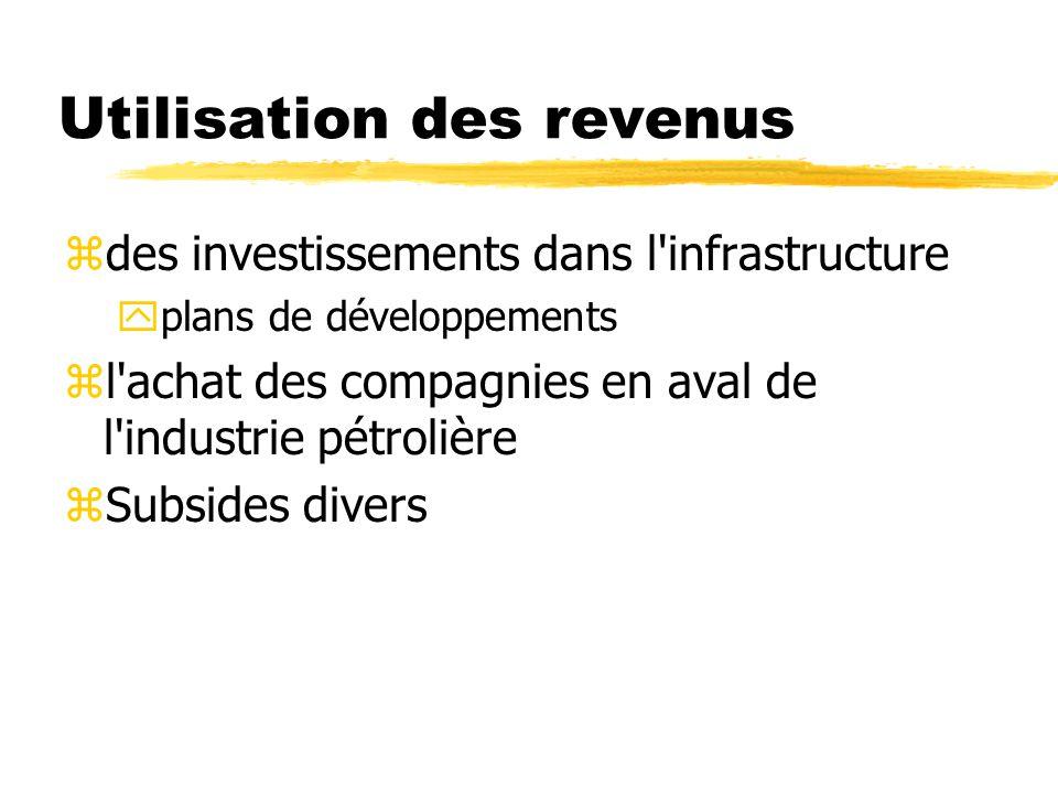 Utilisation des revenus zdes investissements dans l infrastructure yplans de développements zl achat des compagnies en aval de l industrie pétrolière zSubsides divers