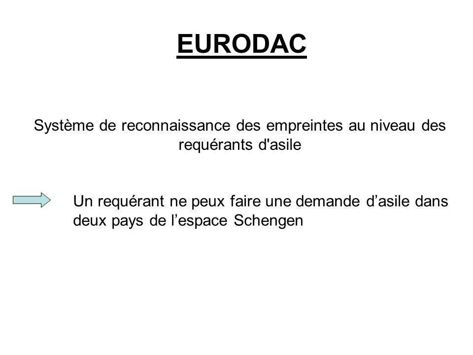 EURODAC Système de reconnaissance des empreintes au niveau des requérants d'asile Un requérant ne peux faire une demande dasile dans deux pays de lesp