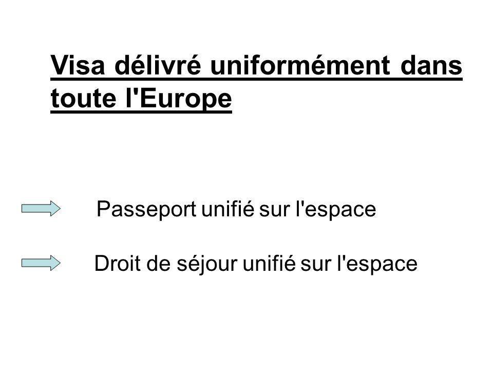 Droit de séjour unifié sur l'espace Visa délivré uniformément dans toute l'Europe Passeport unifié sur l'espace