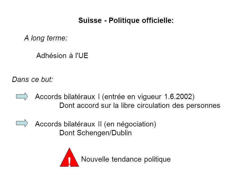 Suisse - Politique officielle: A long terme: Adhésion à l'UE ! Dans ce but: Nouvelle tendance politique Accords bilatéraux I (entrée en vigueur 1.6.20