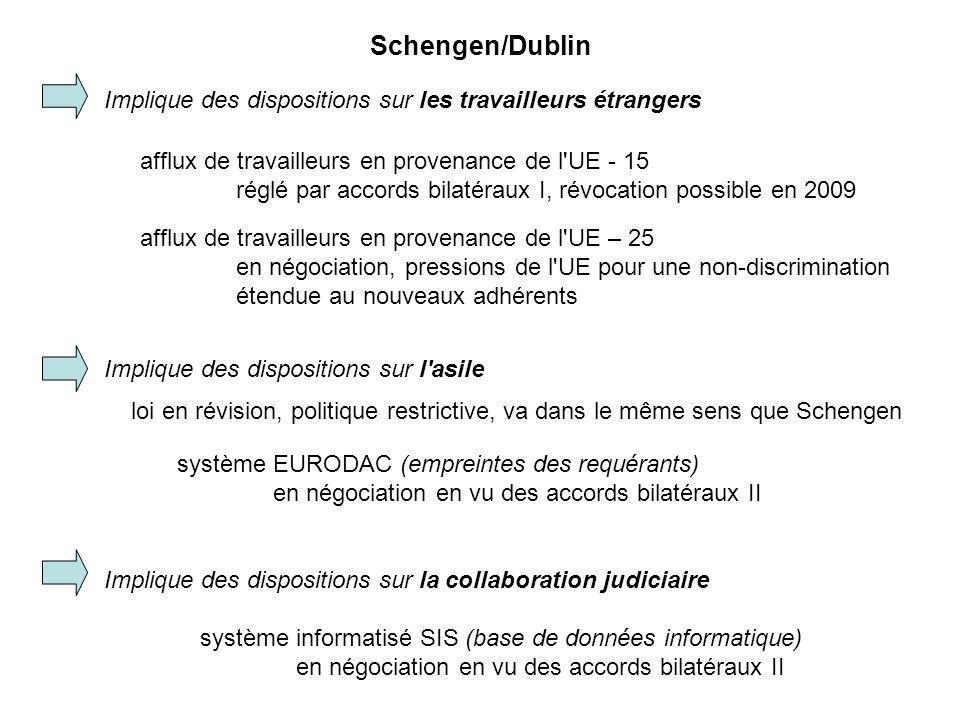 Implique des dispositions sur les travailleurs étrangers Schengen/Dublin Implique des dispositions sur la collaboration judiciaire système informatisé