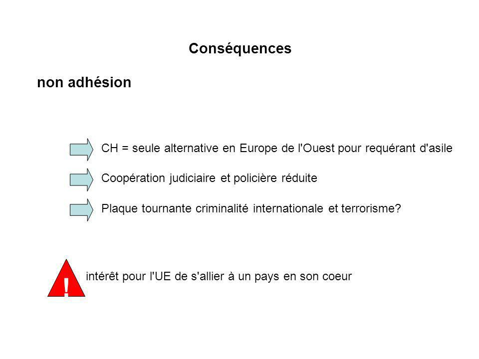 CH = seule alternative en Europe de l'Ouest pour requérant d'asile Conséquences non adhésion Coopération judiciaire et policière réduite Plaque tourna
