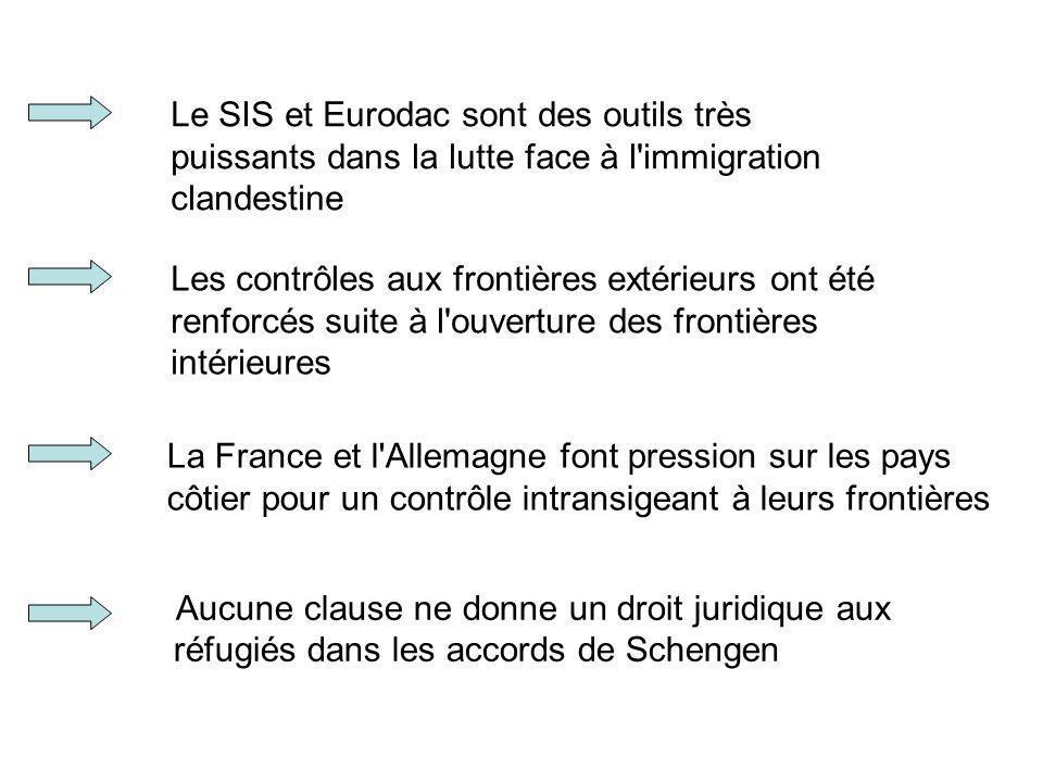 Aucune clause ne donne un droit juridique aux réfugiés dans les accords de Schengen Le SIS et Eurodac sont des outils très puissants dans la lutte fac