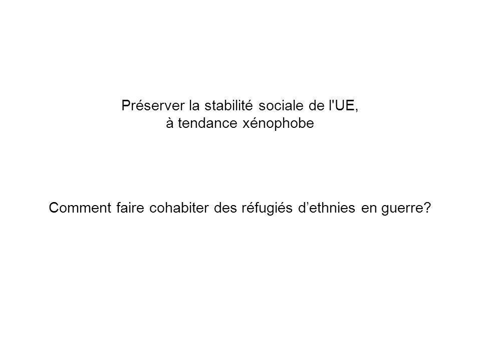 Préserver la stabilité sociale de l'UE, à tendance xénophobe Comment faire cohabiter des réfugiés dethnies en guerre?
