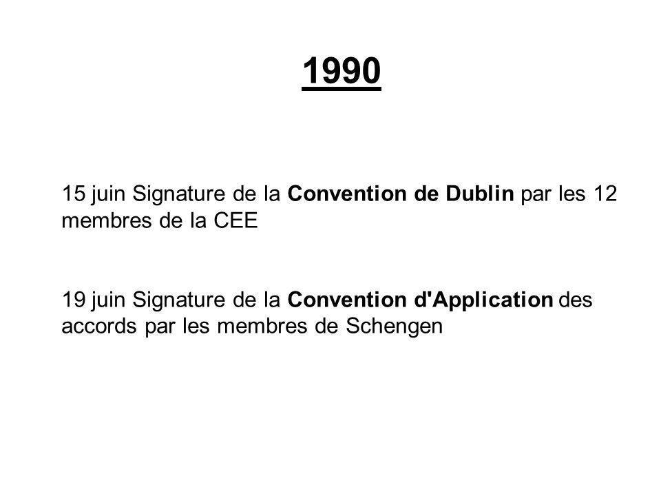 1990 15 juin Signature de la Convention de Dublin par les 12 membres de la CEE 19 juin Signature de la Convention d'Application des accords par les me
