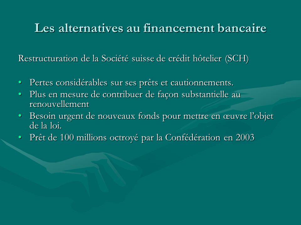 Les alternatives au financement bancaire Restructuration de la Société suisse de crédit hôtelier (SCH) Pertes considérables sur ses prêts et cautionnements.Pertes considérables sur ses prêts et cautionnements.