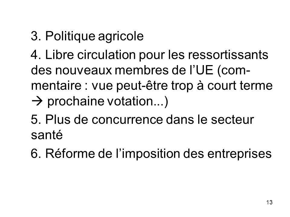 13 3. Politique agricole 4.