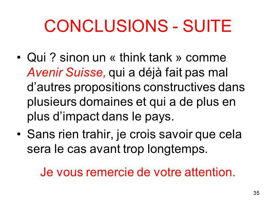 35 CONCLUSIONS - SUITE Qui .