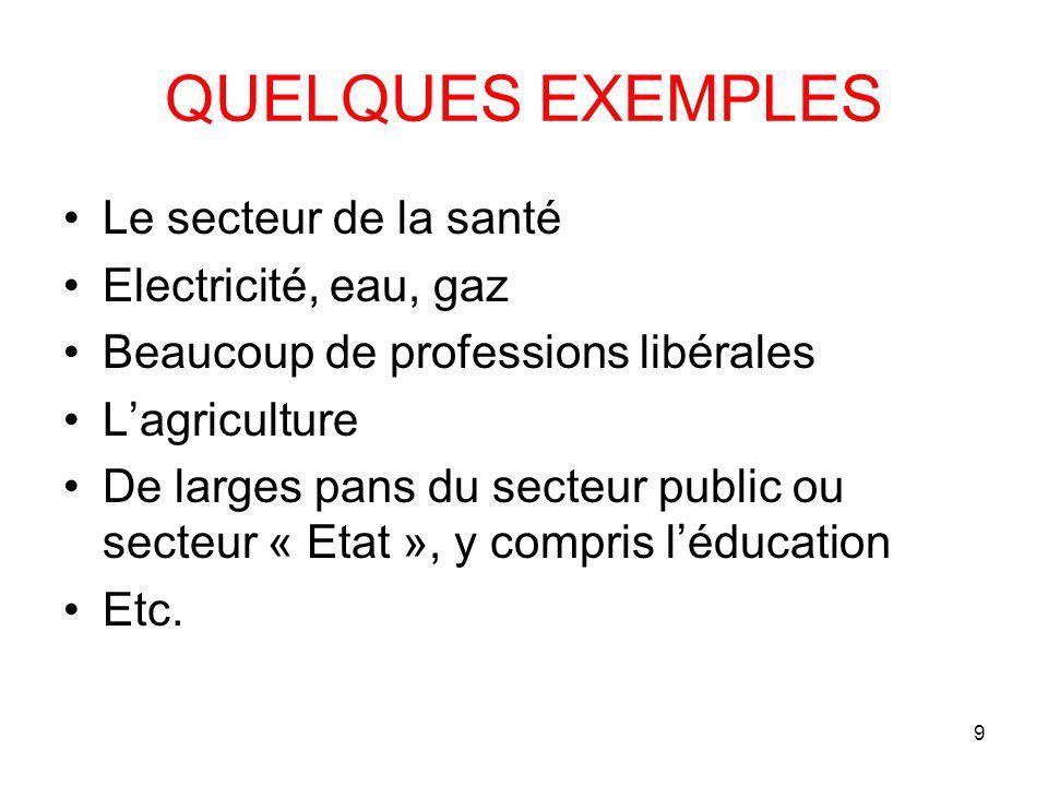 9 QUELQUES EXEMPLES Le secteur de la santé Electricité, eau, gaz Beaucoup de professions libérales Lagriculture De larges pans du secteur public ou secteur « Etat », y compris léducation Etc.