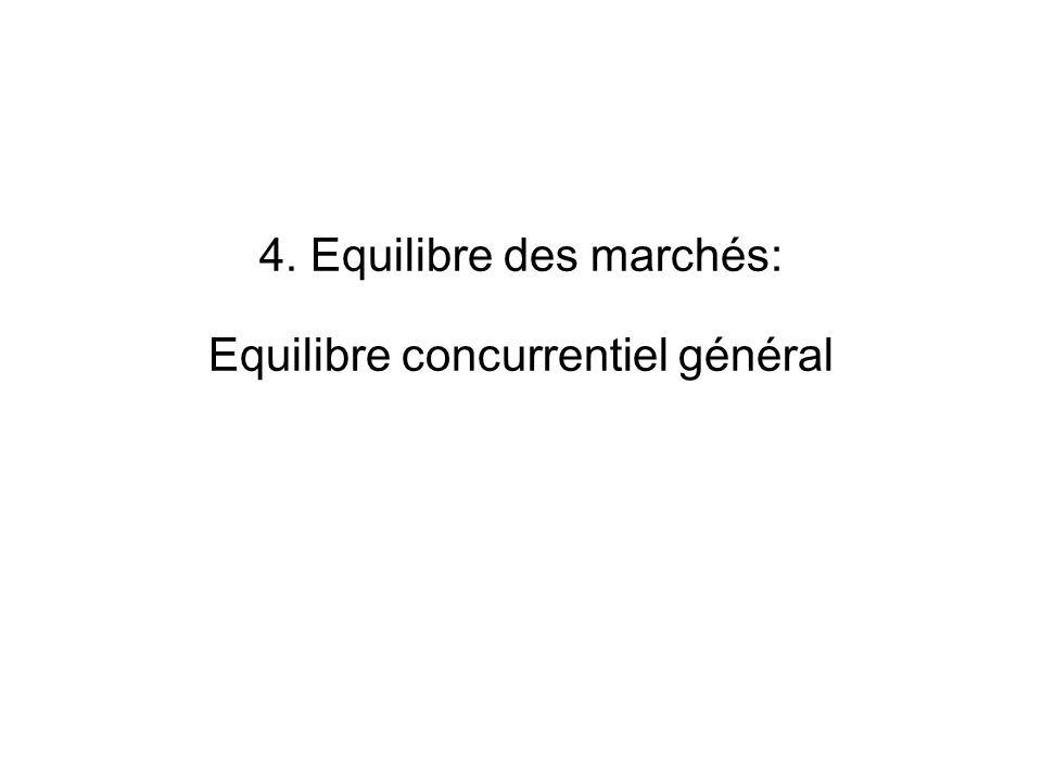4. Equilibre des marchés: Equilibre concurrentiel général