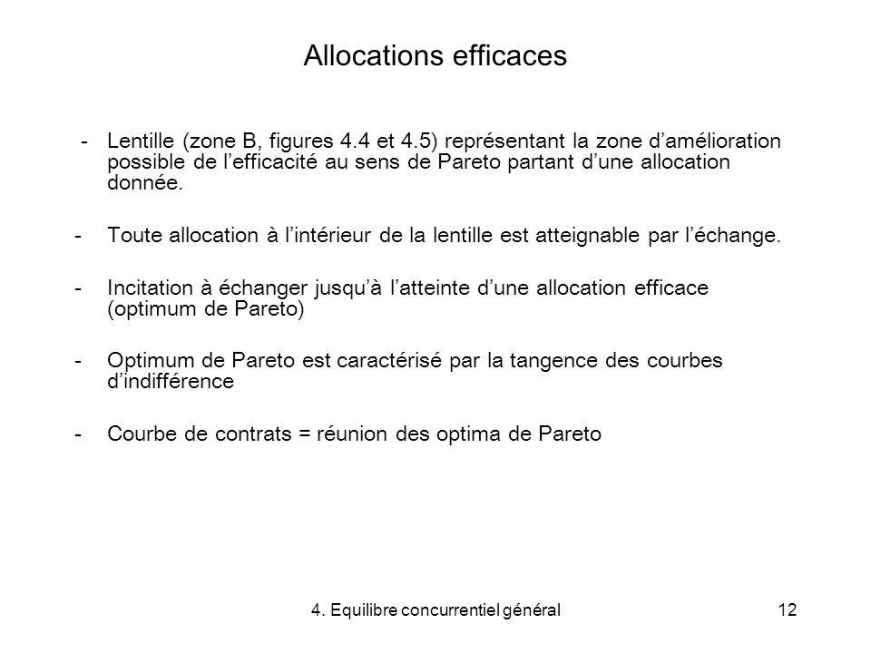 4. Equilibre concurrentiel général12 Allocations efficaces - Lentille (zone B, figures 4.4 et 4.5) représentant la zone damélioration possible de leff