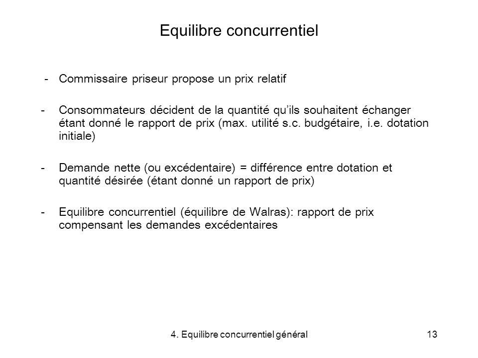4. Equilibre concurrentiel général13 Equilibre concurrentiel - Commissaire priseur propose un prix relatif -Consommateurs décident de la quantité quil