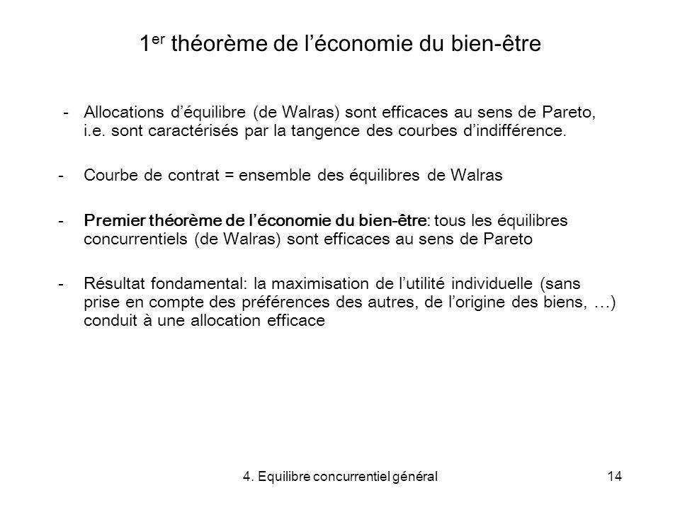 4. Equilibre concurrentiel général14 1 er théorème de léconomie du bien-être - Allocations déquilibre (de Walras) sont efficaces au sens de Pareto, i.