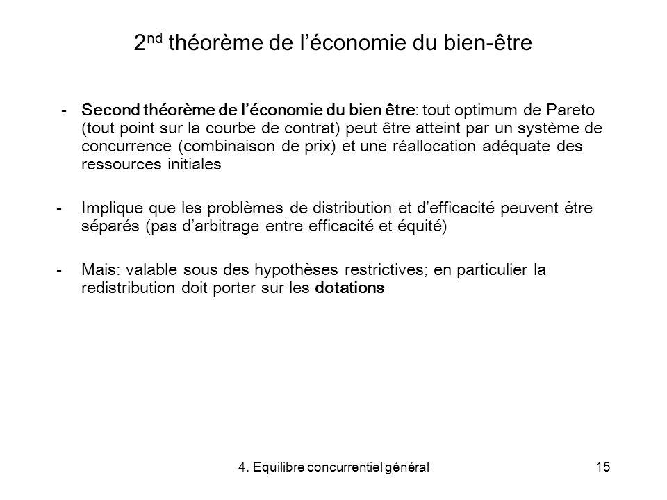 4. Equilibre concurrentiel général15 2 nd théorème de léconomie du bien-être - Second théorème de léconomie du bien être: tout optimum de Pareto (tout