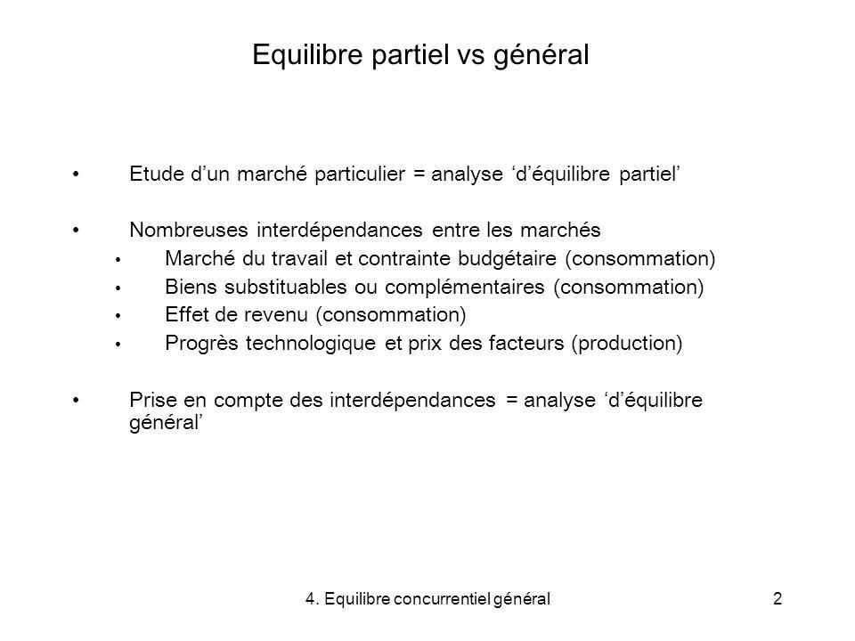 4. Equilibre concurrentiel général2 Equilibre partiel vs général Etude dun marché particulier = analyse déquilibre partiel Nombreuses interdépendances