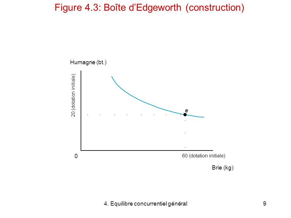 4. Equilibre concurrentiel général9 0 e Figure 4.3: Boîte dEdgeworth (construction) 60 (dotation initiale) 20 (dotation initiale) Humagne (bt.) Brie (