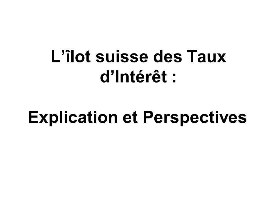 Lîlot suisse des Taux dIntérêt : Explication et Perspectives