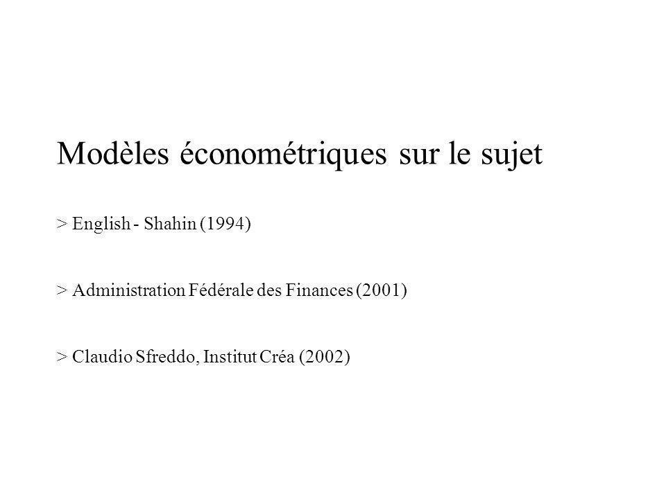 Modèles économétriques sur le sujet > English - Shahin (1994) > Administration Fédérale des Finances (2001) > Claudio Sfreddo, Institut Créa (2002)