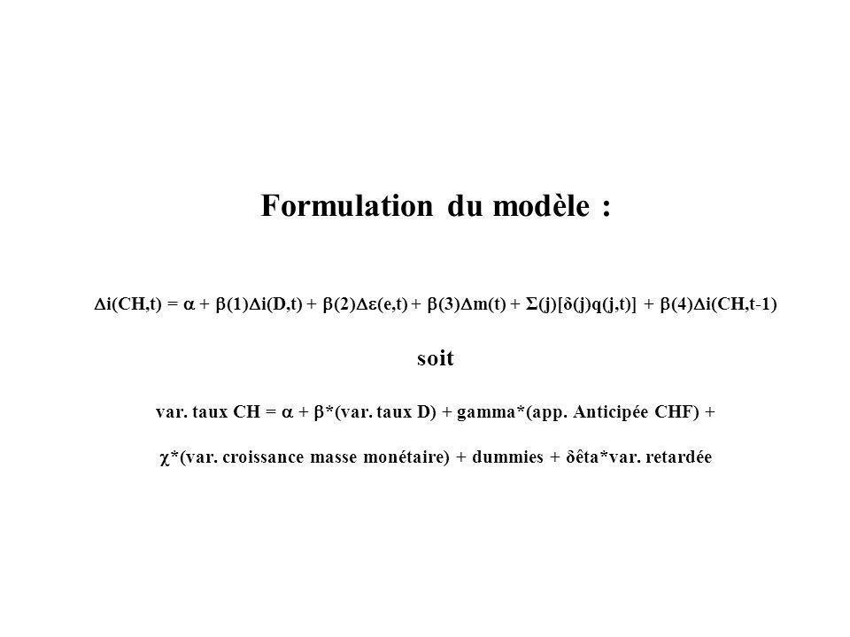 Formulation du modèle : i(CH,t) = + (1) i(D,t) + (2) (e,t) + (3) m(t) + Σ(j)[δ(j)q(j,t)] + (4) i(CH,t-1) soit var.