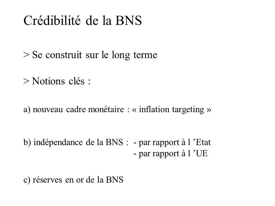 Crédibilité de la BNS > Se construit sur le long terme > Notions clés : a) nouveau cadre monétaire : « inflation targeting » b) indépendance de la BNS : - par rapport à l Etat - par rapport à l UE c) réserves en or de la BNS