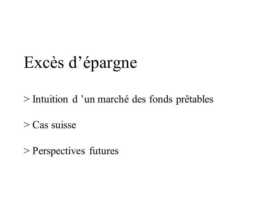 Excès dépargne > Intuition d un marché des fonds prêtables > Cas suisse > Perspectives futures