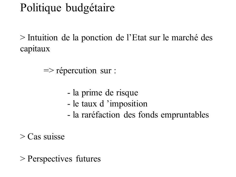 Politique budgétaire > Intuition de la ponction de lEtat sur le marché des capitaux => répercution sur : - la prime de risque - le taux d imposition - la raréfaction des fonds empruntables > Cas suisse > Perspectives futures