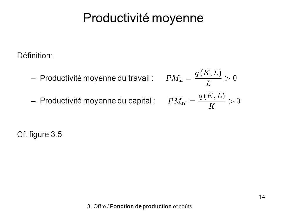 14 Productivité moyenne Définition: –Productivité moyenne du travail : –Productivité moyenne du capital : Cf. figure 3.5 3. Offre / Fonction de produc