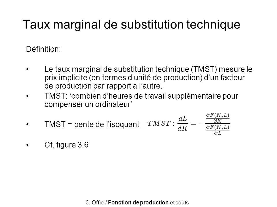 Taux marginal de substitution technique Définition: Le taux marginal de substitution technique (TMST) mesure le prix implicite (en termes dunité de pr