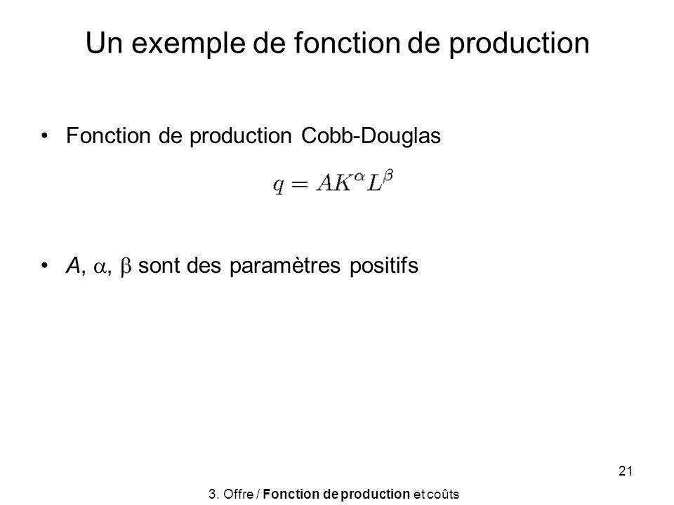 21 Un exemple de fonction de production Fonction de production Cobb-Douglas A,, sont des paramètres positifs 3. Offre / Fonction de production et coût