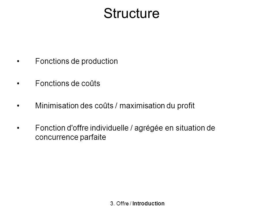 Structure Fonctions de production Fonctions de coûts Minimisation des coûts / maximisation du profit Fonction d'offre individuelle / agrégée en situat