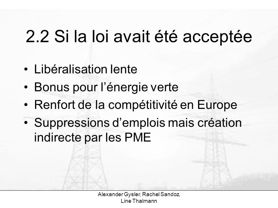Alexander Gysler, Rachel Sandoz, Line Thalmann 2.2 Si la loi avait été acceptée Libéralisation lente Bonus pour lénergie verte Renfort de la compétiti