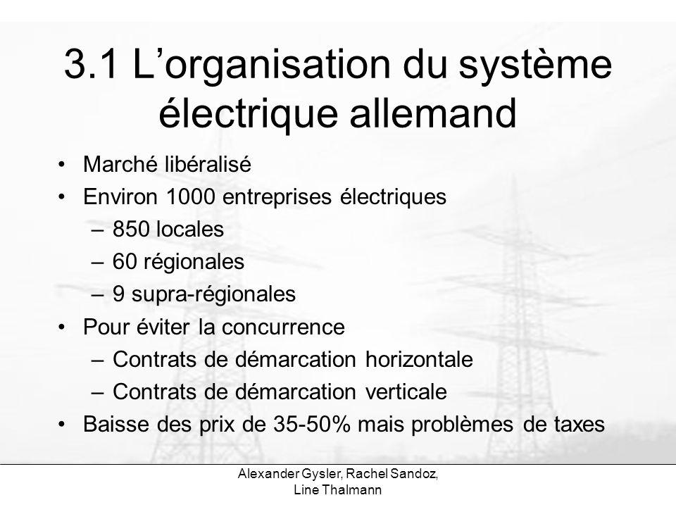 Alexander Gysler, Rachel Sandoz, Line Thalmann 3.1 Lorganisation du système électrique allemand Marché libéralisé Environ 1000 entreprises électriques