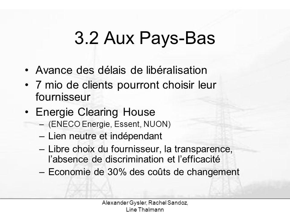 Alexander Gysler, Rachel Sandoz, Line Thalmann 3.2 Aux Pays-Bas Avance des délais de libéralisation 7 mio de clients pourront choisir leur fournisseur