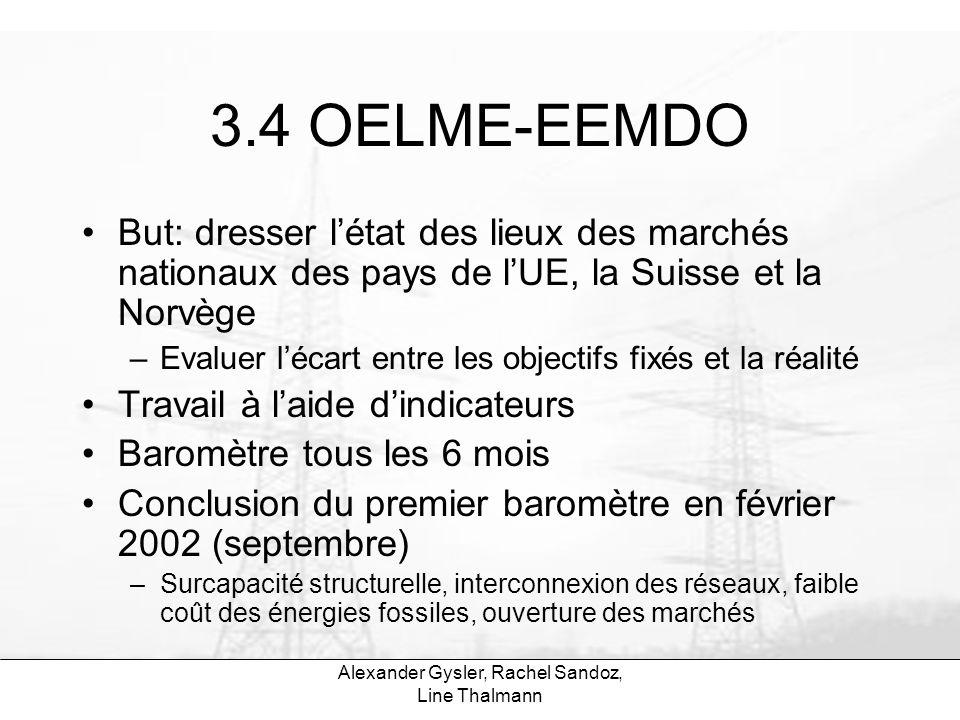 Alexander Gysler, Rachel Sandoz, Line Thalmann 3.4 OELME-EEMDO But: dresser létat des lieux des marchés nationaux des pays de lUE, la Suisse et la Nor