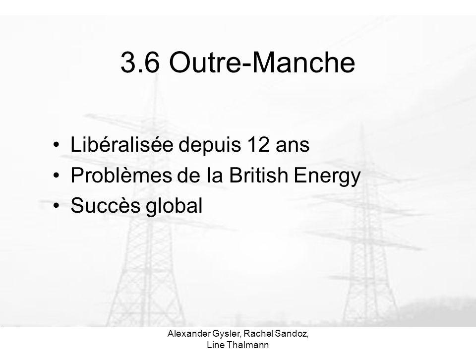 Alexander Gysler, Rachel Sandoz, Line Thalmann 3.6 Outre-Manche Libéralisée depuis 12 ans Problèmes de la British Energy Succès global