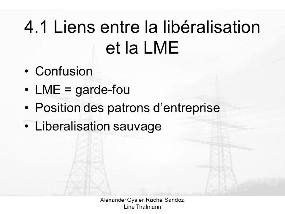 Alexander Gysler, Rachel Sandoz, Line Thalmann 4.1 Liens entre la libéralisation et la LME Confusion LME = garde-fou Position des patrons dentreprise