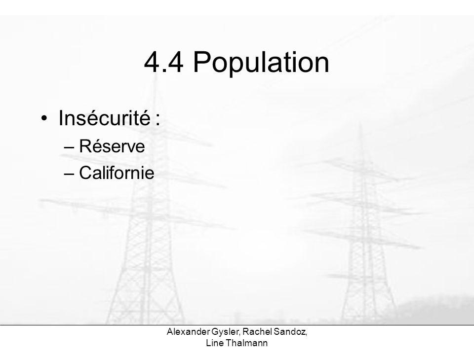 Alexander Gysler, Rachel Sandoz, Line Thalmann 4.4 Population Insécurité : –Réserve –Californie