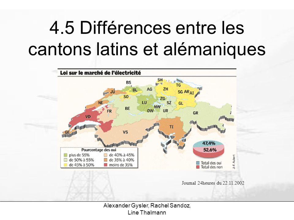 Alexander Gysler, Rachel Sandoz, Line Thalmann 4.5 Différences entre les cantons latins et alémaniques Journal 24heures du 22.11.2002