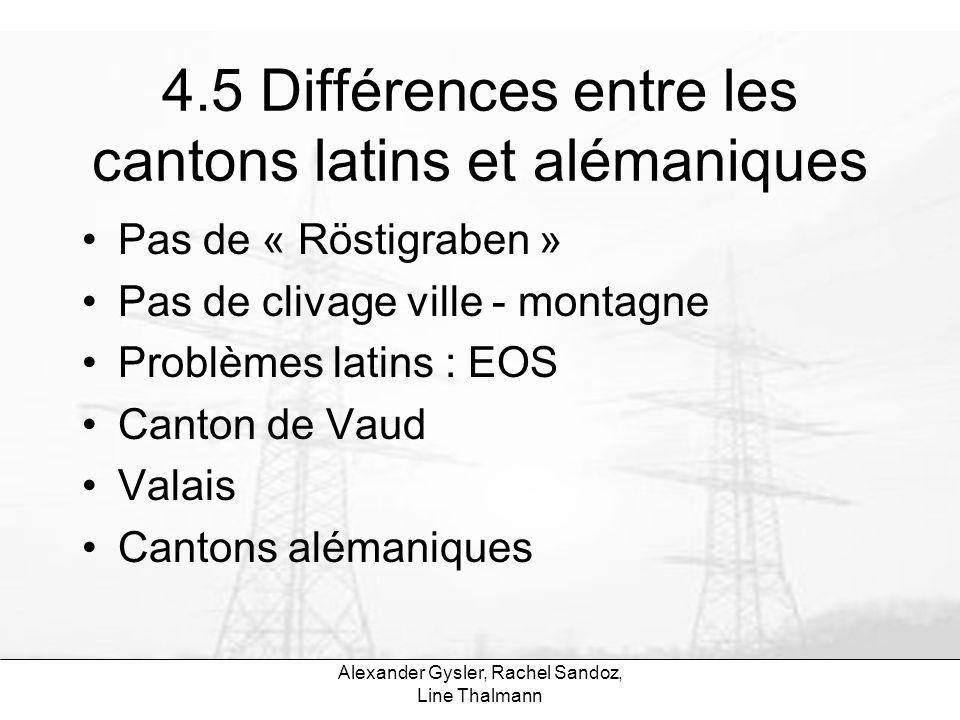 Alexander Gysler, Rachel Sandoz, Line Thalmann 4.5 Différences entre les cantons latins et alémaniques Pas de « Röstigraben » Pas de clivage ville - m