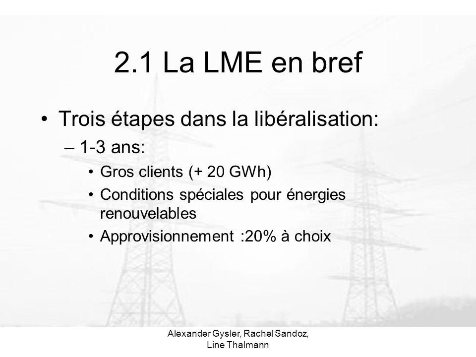 Alexander Gysler, Rachel Sandoz, Line Thalmann 2.1 La LME en bref Trois étapes dans la libéralisation: –1-3 ans: Gros clients (+ 20 GWh) Conditions sp