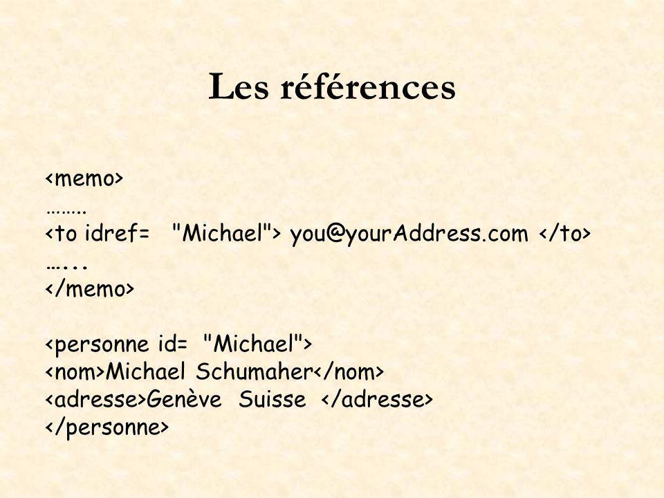 Les références …….. you@yourAddress.com …... Michael Schumaher Genève Suisse