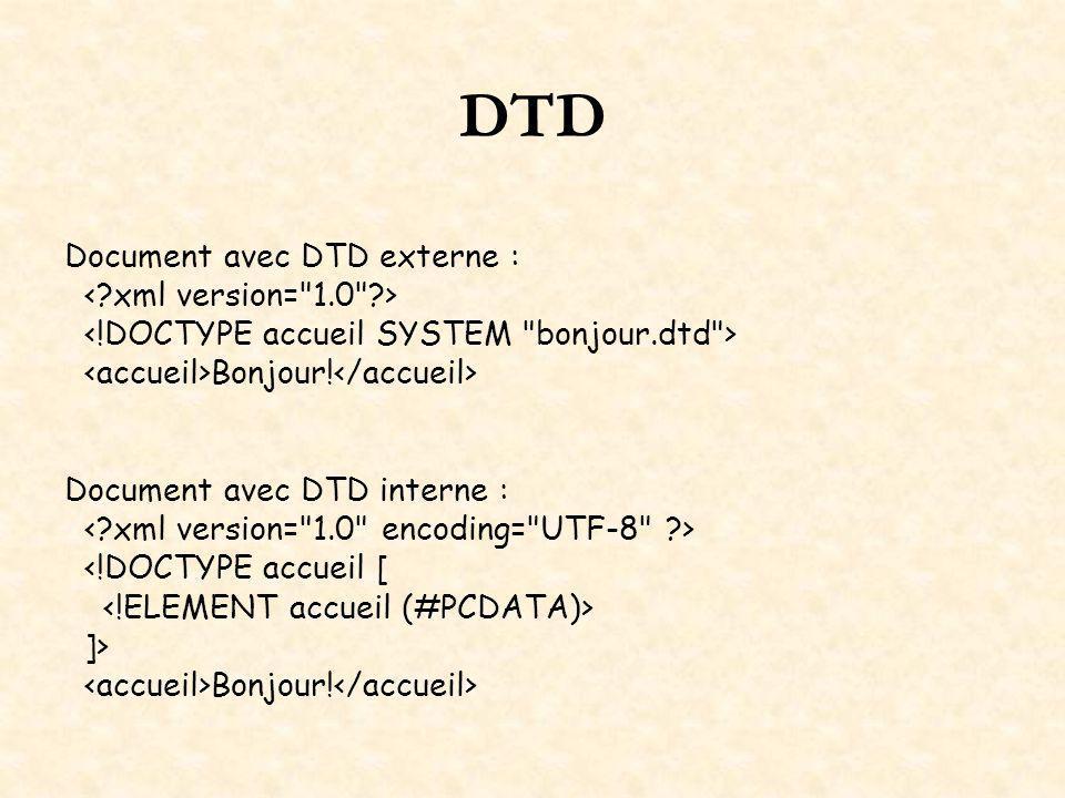 Document avec DTD externe : Bonjour. Document avec DTD interne : <!DOCTYPE accueil [ ]> Bonjour.