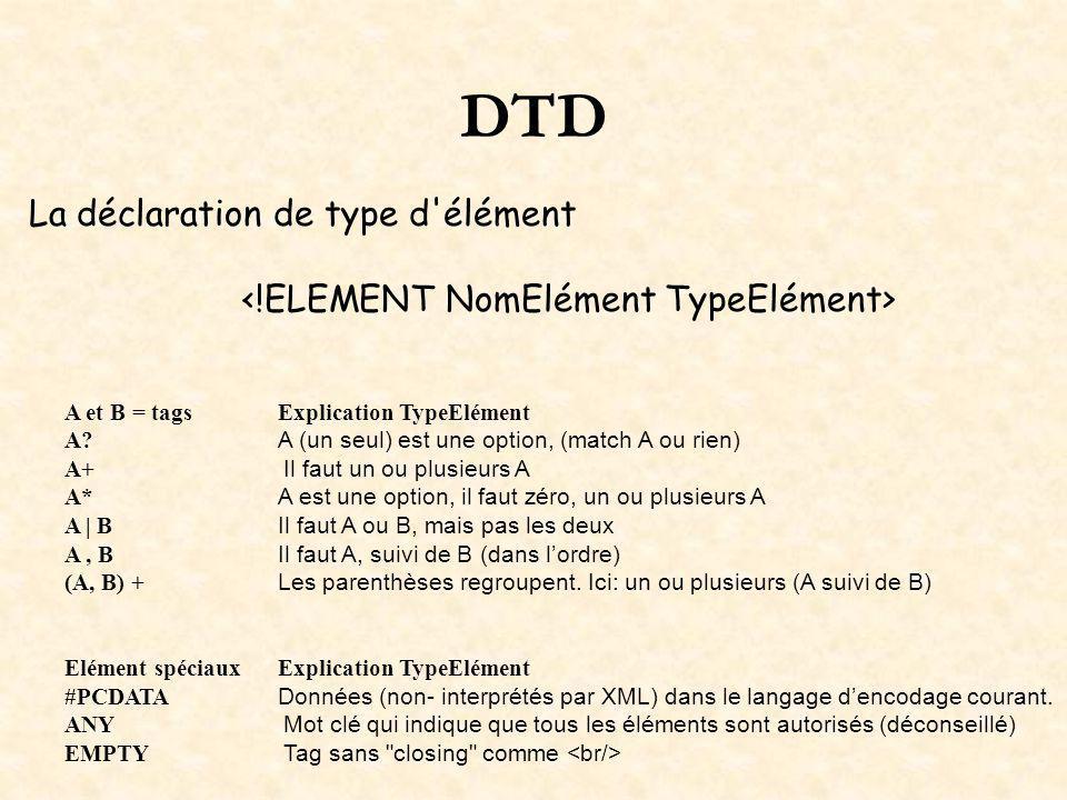 La déclaration de type d'élément DTD A et B = tags Explication TypeElément A? A (un seul) est une option, (match A ou rien) A+ Il faut un ou plusieurs