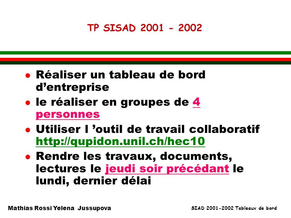 SIAD 2001-2002 Tableaux de bord Mathias Rossi Yelena Jussupova TP SISAD 2001 - 2002 l Réaliser un tableau de bord dentreprise l le réaliser en groupes
