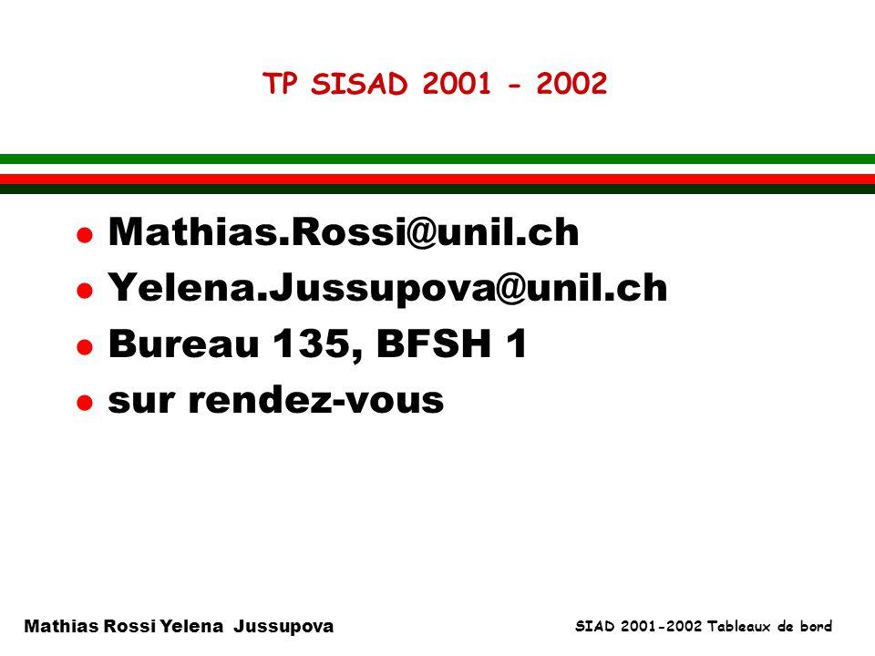 SIAD 2001-2002 Tableaux de bord Mathias Rossi Yelena Jussupova TP SISAD 2001 - 2002 l Mathias.Rossi@unil.ch l Yelena.Jussupova@unil.ch l Bureau 135, B