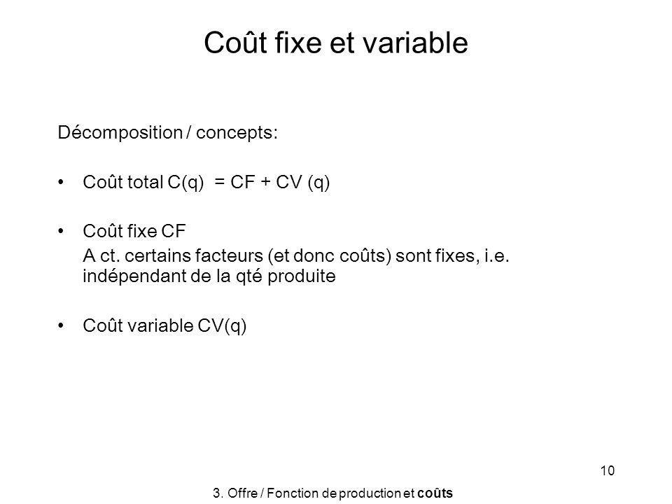 10 Coût fixe et variable Décomposition / concepts: Coût total C(q) = CF + CV (q) Coût fixe CF A ct. certains facteurs (et donc coûts) sont fixes, i.e.